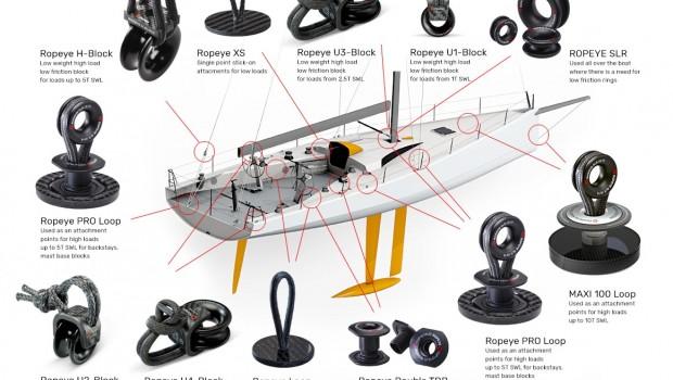Ropeye Parts